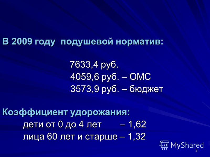 3 В 2009 году подушевой норматив: 7633,4 руб. 7633,4 руб. 4059,6 руб. – ОМС 4059,6 руб. – ОМС 3573,9 руб. – бюджет 3573,9 руб. – бюджет Коэффициент удорожания: дети от 0 до 4 лет – 1,62 лица 60 лет и старше – 1,32
