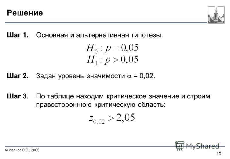 15 Иванов О.В., 2005 Решение Шаг 1. Основная и альтернативная гипотезы: Шаг 2. Задан уровень значимости = 0,02. Шаг 3. По таблице находим критическое значение и строим правостороннюю критическую область: