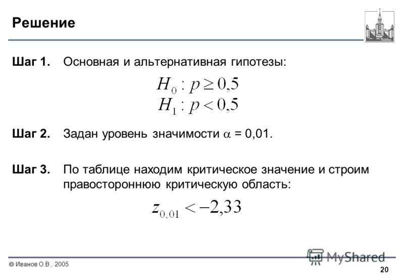 20 Иванов О.В., 2005 Решение Шаг 1. Основная и альтернативная гипотезы: Шаг 2. Задан уровень значимости = 0,01. Шаг 3. По таблице находим критическое значение и строим правостороннюю критическую область: