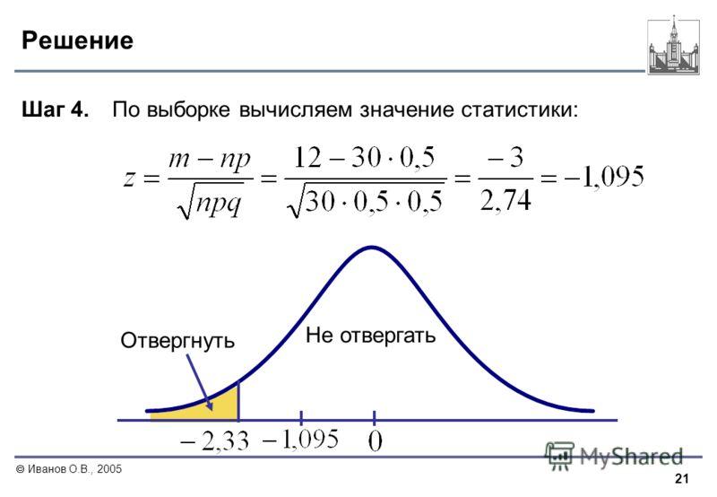 21 Иванов О.В., 2005 Решение Шаг 4. По выборке вычисляем значение статистики: Не отвергать Отвергнуть