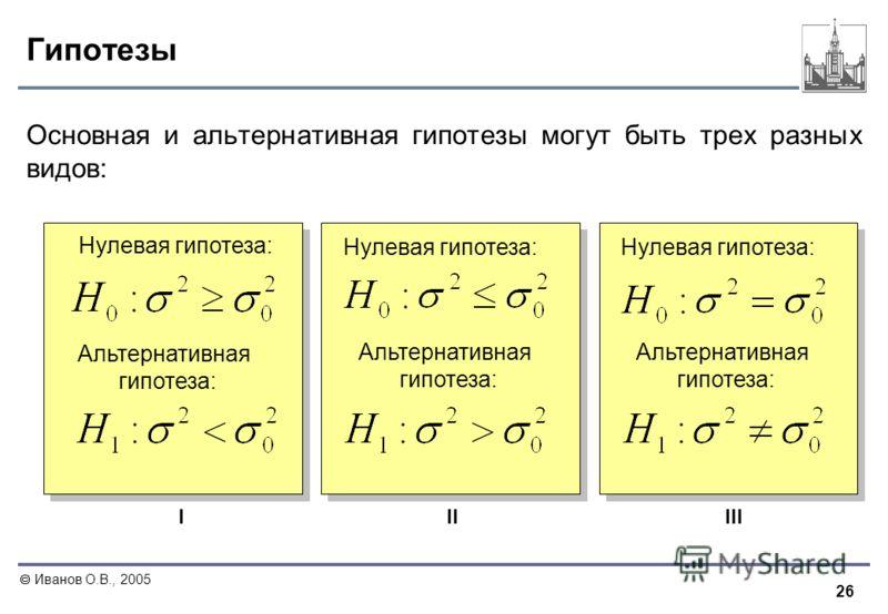 26 Иванов О.В., 2005 Гипотезы Основная и альтернативная гипотезы могут быть трех разных видов: IIIIII Нулевая гипотеза: Альтернативная гипотеза: Альтернативная гипотеза: Альтернативная гипотеза: