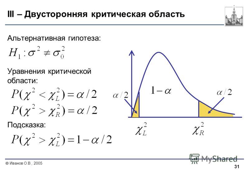 31 Иванов О.В., 2005 III – Двусторонняя критическая область Альтернативная гипотеза: Уравнения критической области: Подсказка: