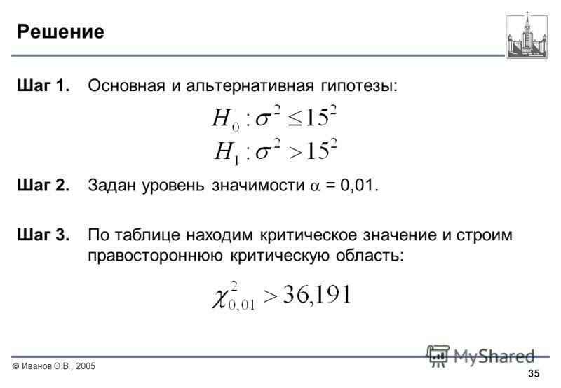 35 Иванов О.В., 2005 Решение Шаг 1. Основная и альтернативная гипотезы: Шаг 2. Задан уровень значимости = 0,01. Шаг 3. По таблице находим критическое значение и строим правостороннюю критическую область: