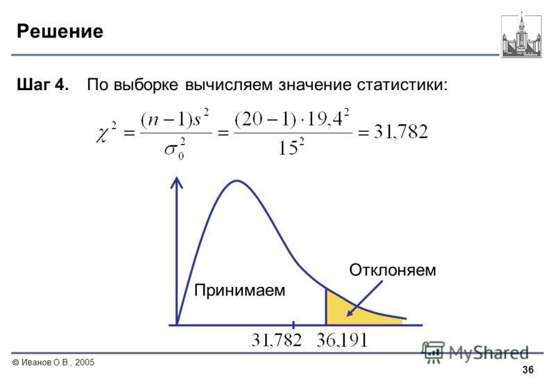 36 Иванов О.В., 2005 Решение Шаг 4. По выборке вычисляем значение статистики: Принимаем Отклоняем