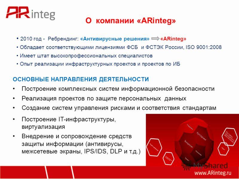О компании «ARinteg» 2010 год - Ребрендинг: «Антивирусные решения» «ARinteg» Обладает соответствующими лицензиями ФСБ и ФСТЭК России, ISO 9001:2008 Имеет штат высокопрофессиональных специалистов Опыт реализации инфраструктурных проектов и проектов по