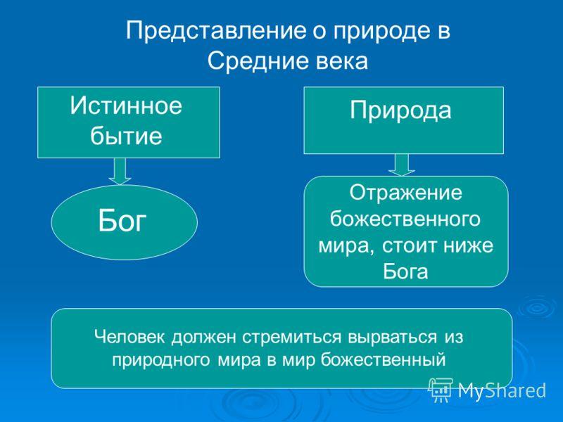 Основы философии урок 7 тема урока