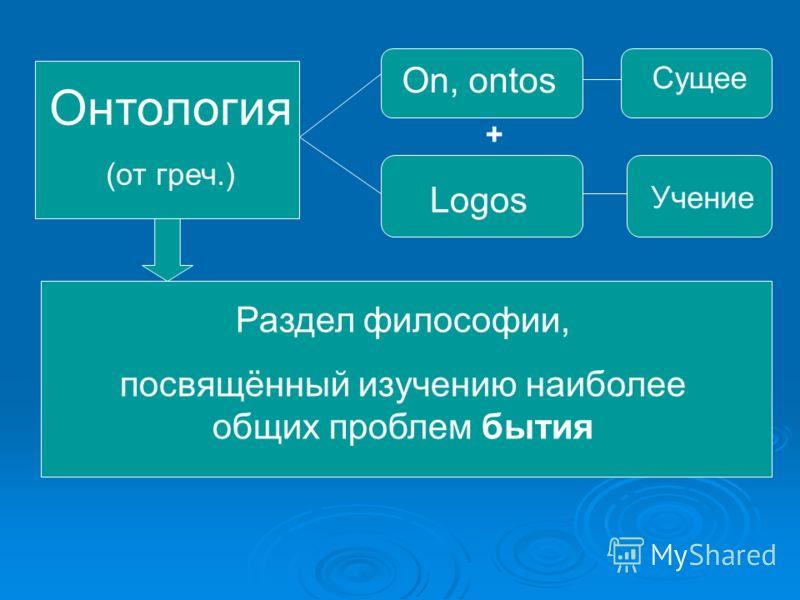 Онтология (от греч.) On, ontos Сущее Logos Учение + Раздел философии, посвящённый изучению наиболее общих проблем бытия