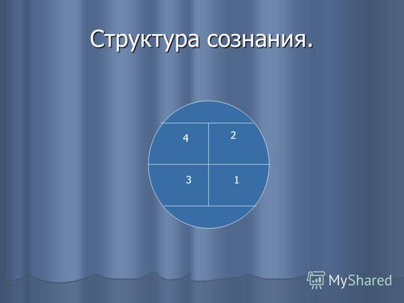 Структура сознания. 4 2 31