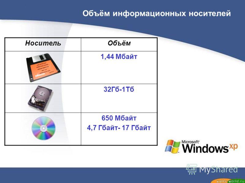 Объём информационных носителей НосительОбъём 1,44 Мбайт 32Гб-1Тб 650 Мбайт 4,7 Гбайт- 17 Гбайт