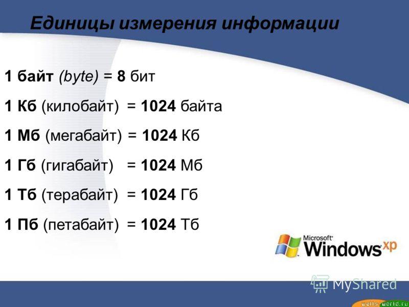 Единицы измерения информации 1 байт (bytе) = 8 бит 1 Кб (килобайт) = 1024 байта 1 Мб (мегабайт) = 1024 Кб 1 Гб (гигабайт) = 1024 Мб 1 Тб (терабайт) = 1024 Гб 1 Пб (петабайт) = 1024 Тб