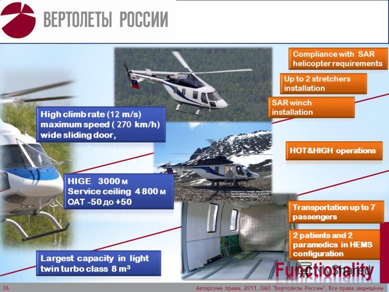 Авторские права. 2011. ОАО Вертолеты России. Все права защищены 36
