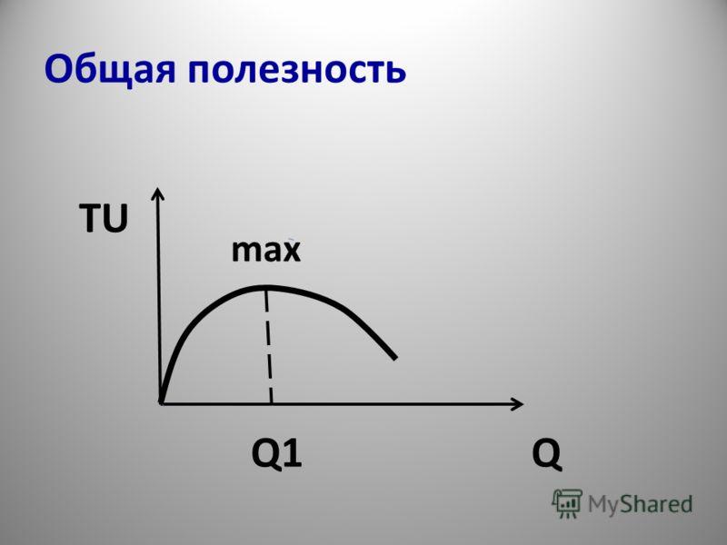 Общая полезность ТUТU QQ1 max
