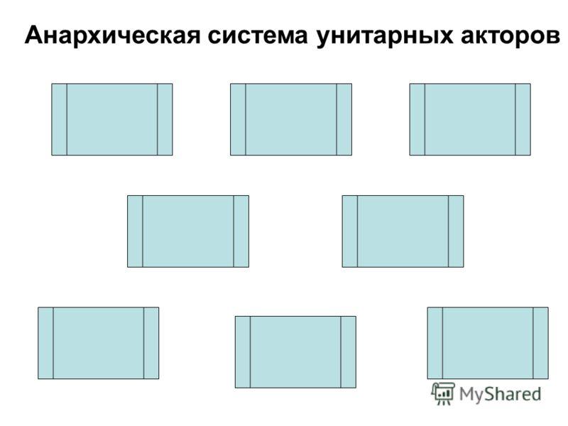 Анархическая система унитарных акторов