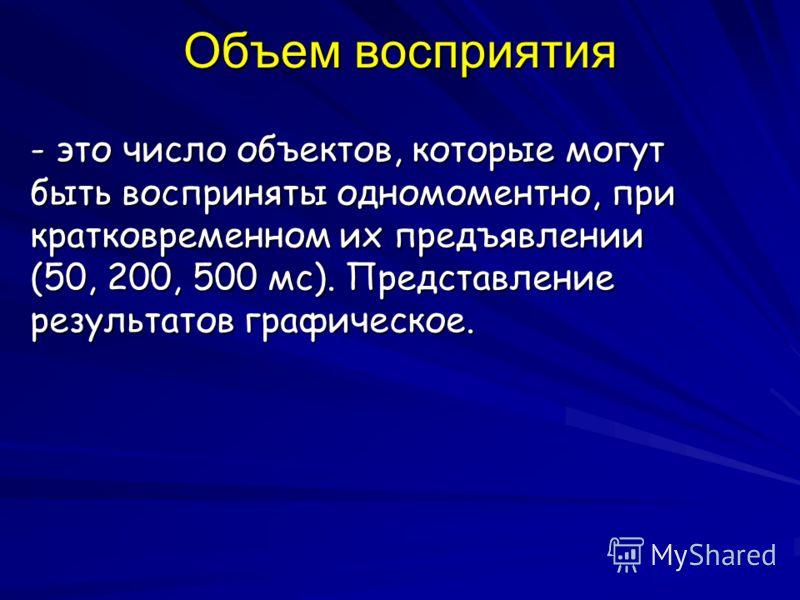 Объем восприятия - это число объектов, которые могут быть восприняты одномоментно, при кратковременном их предъявлении (50, 200, 500 мс). Представление результатов графическое.