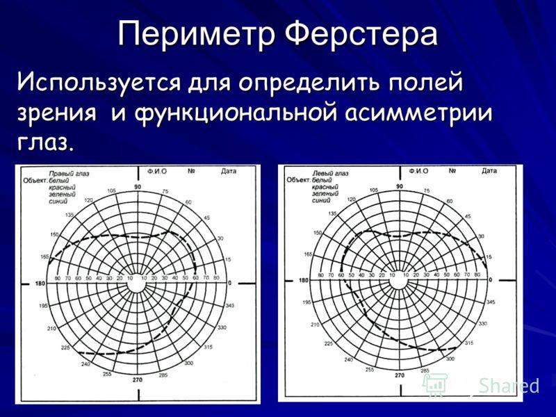 Периметр Ферстера Используется для определить полей зрения и функциональной асимметрии глаз.