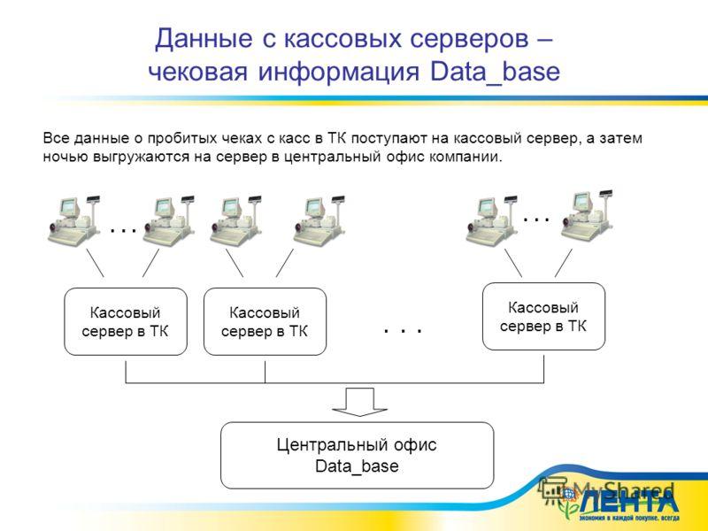 Данные с кассовых серверов – чековая информация Data_base Все данные о пробитых чеках с касс в ТК поступают на кассовый сервер, а затем ночью выгружаются на сервер в центральный офис компании.... Кассовый сервер в ТК... Центральный офис Data_base