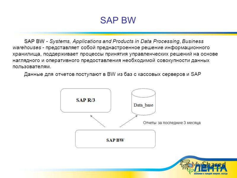 SAP BW SAP BW SAP BW - Systems, Applications and Products in Data Processing, Business warehouses - представляет собой преднастроенное решение информационного хранилища, поддерживает процессы принятия управленческих решений на основе наглядного и опе