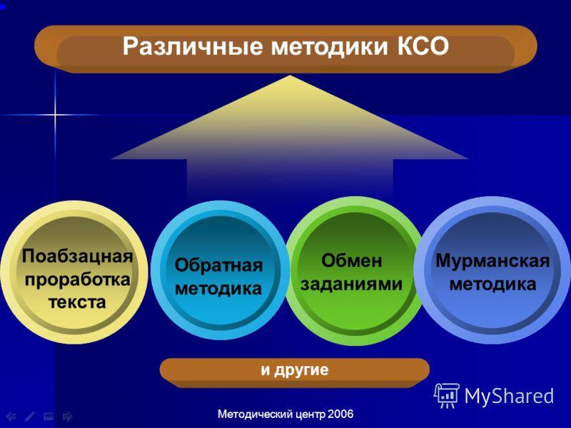 Методический центр 2006 Различные методики КСО Поабзацная проработка текста Обмен заданиями Обратная методика Мурманская методика и другие