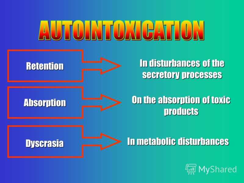Retention In disturbances of the secretory processes Absorption On the absorption of toxic products Dyscrasia In metabolic disturbances