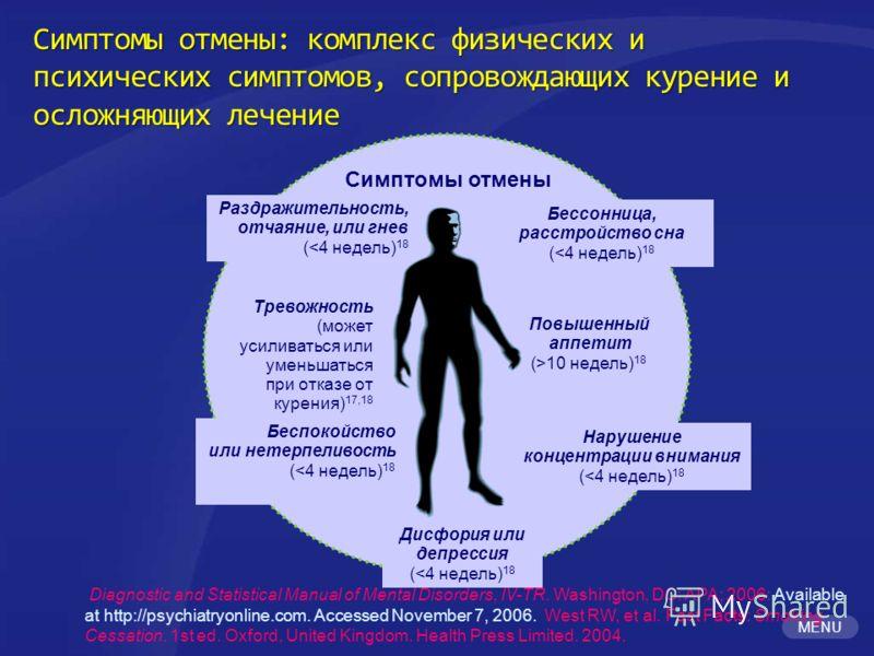 Симптомы Отмены фото