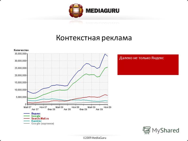 Контекстная реклама Далеко не только Яндекс ©2009 MediaGuru