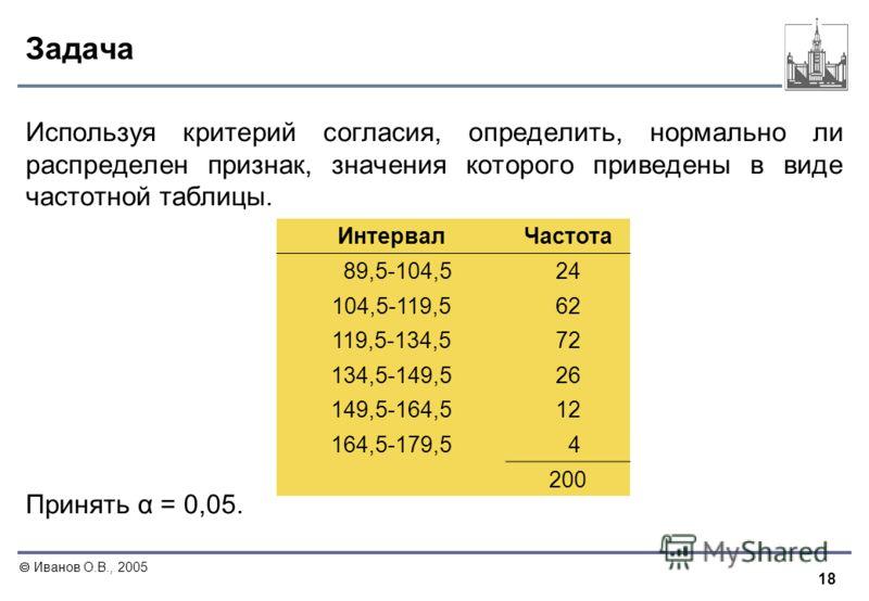 18 Иванов О.В., 2005 Задача Используя критерий согласия, определить, нормально ли распределен признак, значения которого приведены в виде частотной таблицы. Принять α = 0,05. ИнтервалЧастота 89,5-104,524 104,5-119,562 119,5-134,572 134,5-149,526 149,