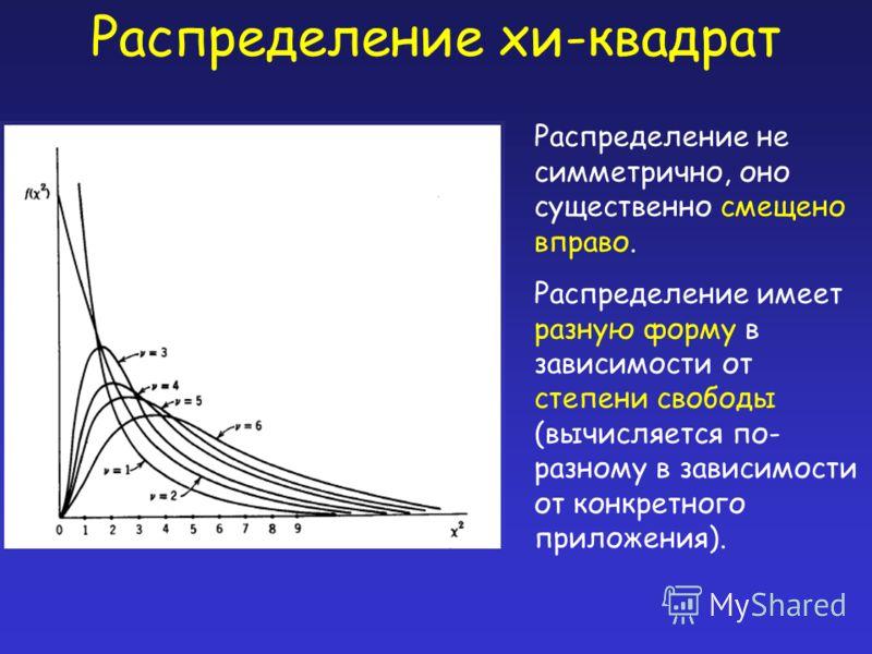 Распределение хи-квадрат Распределение не симметрично, оно существенно смещено вправо. Распределение имеет разную форму в зависимости от степени свободы (вычисляется по- разному в зависимости от конкретного приложения).