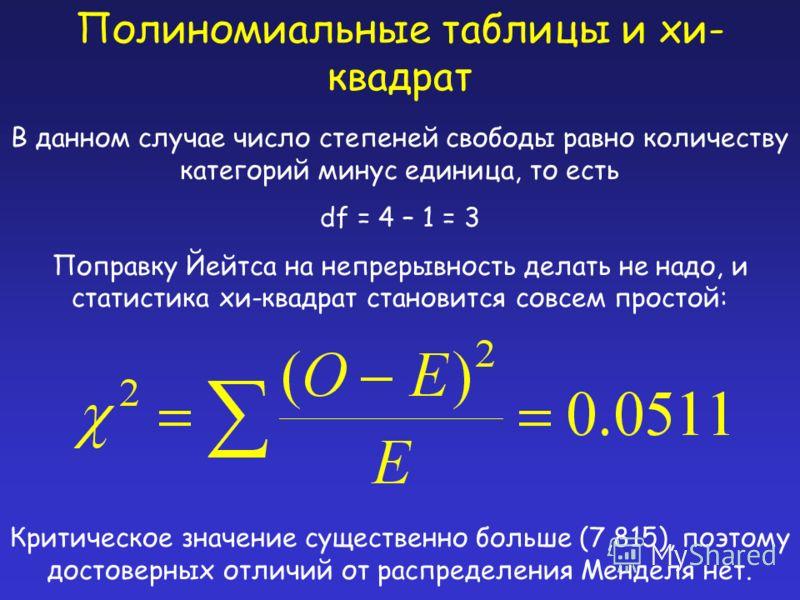 Полиномиальные таблицы и хи- квадрат В данном случае число степеней свободы равно количеству категорий минус единица, то есть df = 4 – 1 = 3 Поправку Йейтса на непрерывность делать не надо, и статистика хи-квадрат становится совсем простой: Критическ