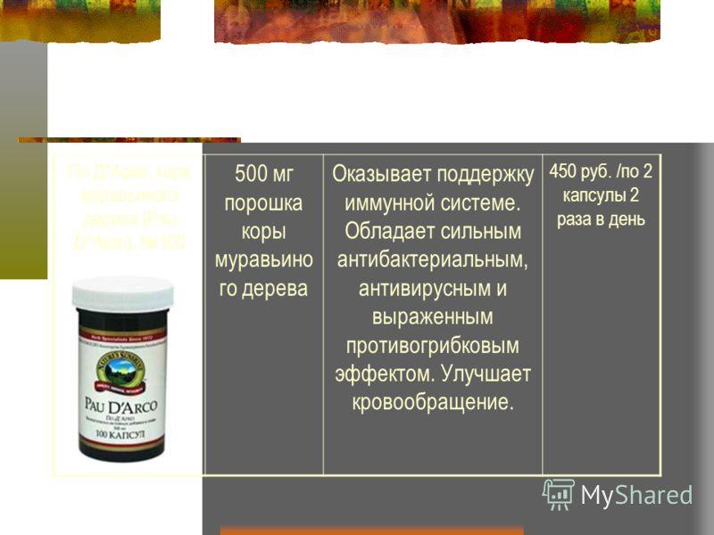 Пo Д*Арко, кора муравьиного дерева (Pau D*Arco), 100 500 мг порошка коры муравьино го дерева Оказывает поддержку иммунной системе. Обладает сильным антибактериальным, антивирусным и выраженным противогрибковым эффектом. Улучшает кровообращение. 450 р