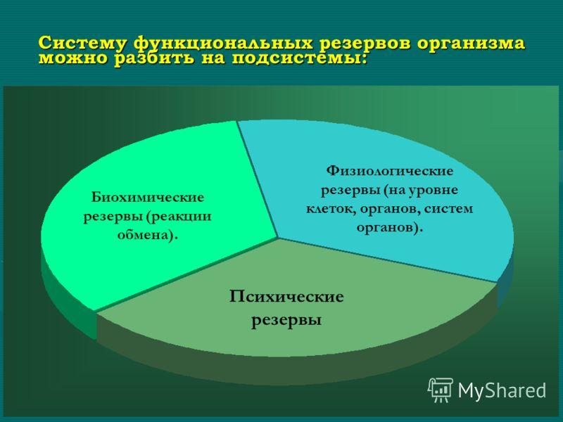 Систему функциональных резервов организма можно разбить на подсистемы: Биохимические резервы (реакции обмена). Физиологические резервы (на уровне клеток, органов, систем органов). Психические резервы