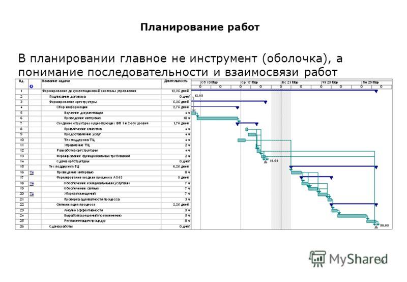 Планирование работ В планировании главное не инструмент (оболочка), а понимание последовательности и взаимосвязи работ 19