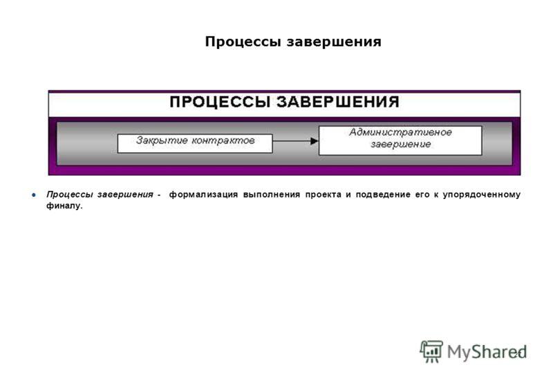 27 Процессы завершения Процессы завершения - формализация выполнения проекта и подведение его к упорядоченному финалу.