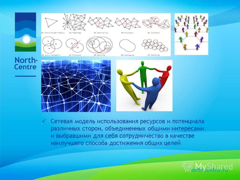 Сетевая модель использования ресурсов и потенциала различных сторон, объединенных общими интересами и выбравшими для себя сотрудничество в качестве наилучшего способа достижения общих целей