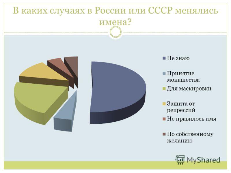 В каких случаях в России или СССР менялись имена?