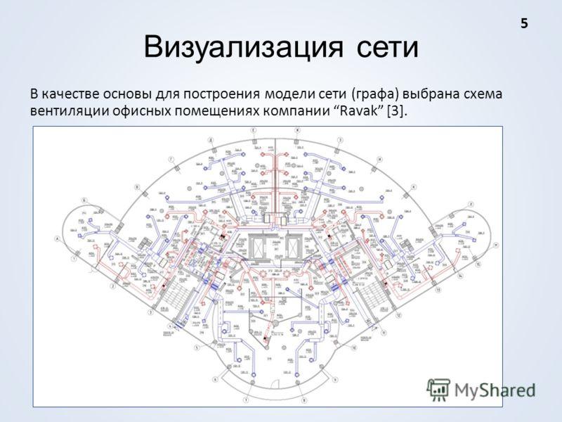 Визуализация сети В качестве основы для построения модели сети (графа) выбрана схема вентиляции офисных помещениях компании Ravak [3]. 5