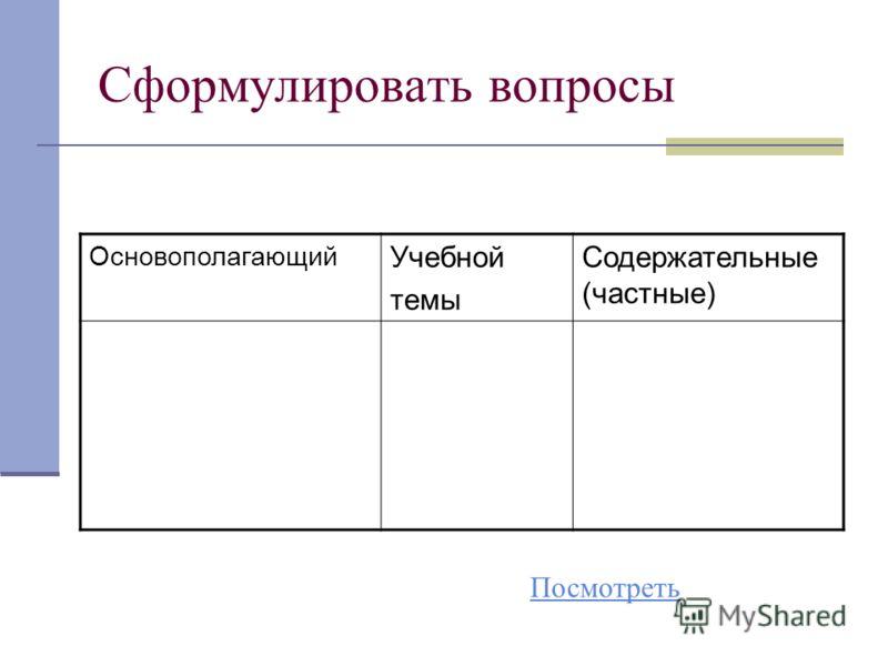 Сформулировать вопросы Основополагающий Учебной темы Содержательные (частные) Посмотреть