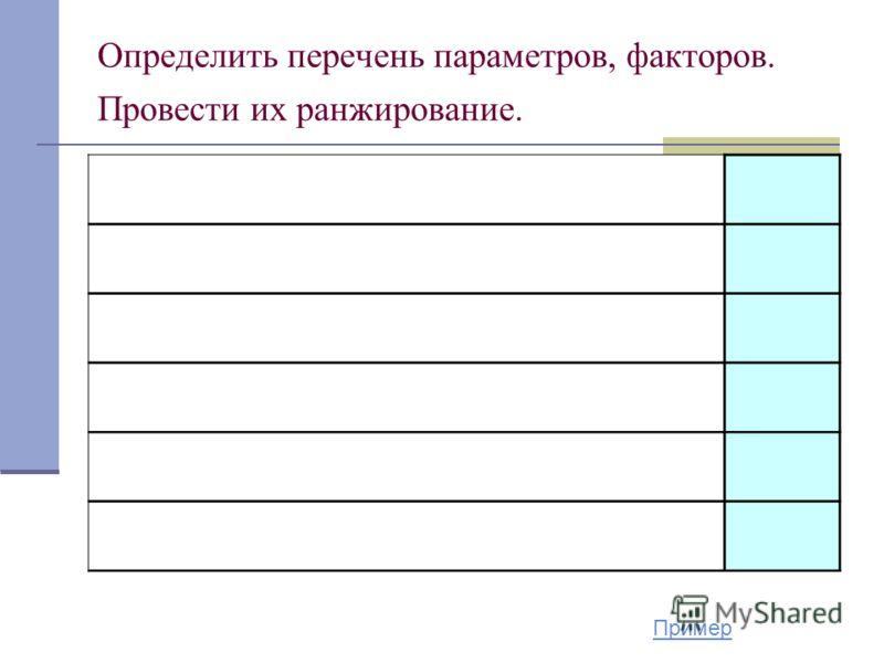 Определить перечень параметров, факторов. Провести их ранжирование. Пример