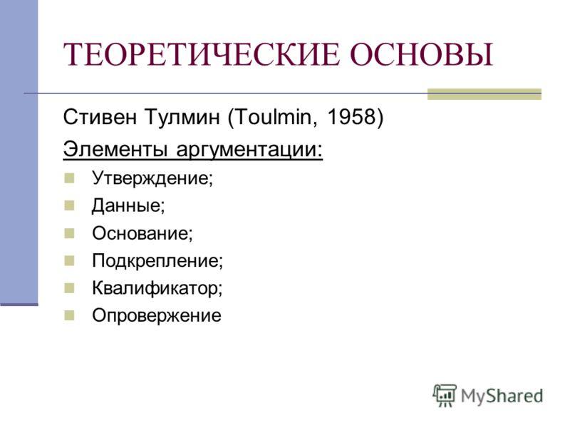 ТЕОРЕТИЧЕСКИЕ ОСНОВЫ Стивен Тулмин (Toulmin, 1958) Элементы аргументации: Утверждение; Данные; Основание; Подкрепление; Квалификатор; Опровержение