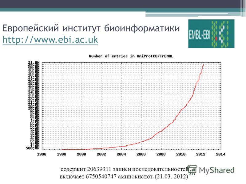 Европейский институт биоинформатики http://www.ebi.ac.uk содержит 20639311 записи последовательностей включает 6750540747 аминокислот. (21.03. 2012)
