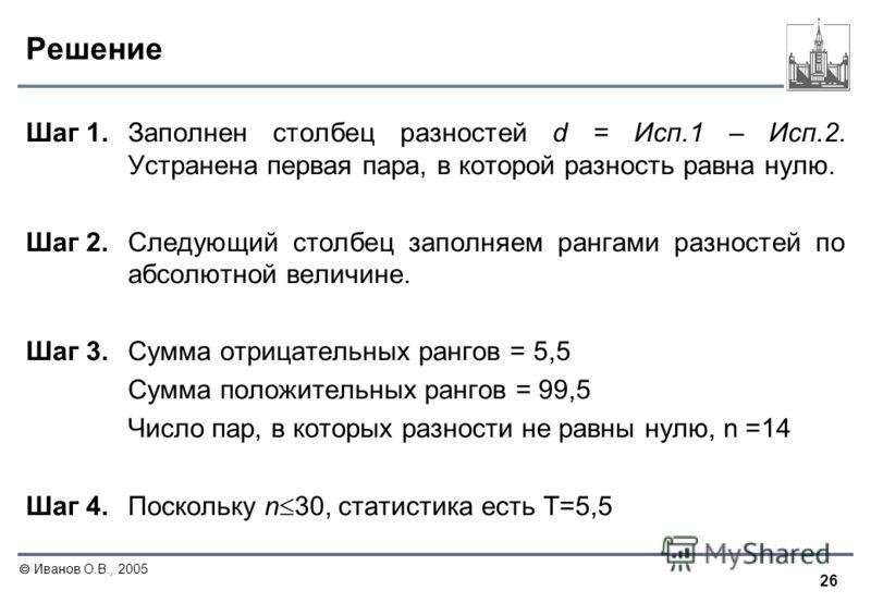 26 Иванов О.В., 2005 Решение Шаг 1. Заполнен столбец разностей d = Исп.1 – Исп.2. Устранена первая пара, в которой разность равна нулю. Шаг 2. Следующий столбец заполняем рангами разностей по абсолютной величине. Шаг 3. Сумма отрицательных рангов = 5