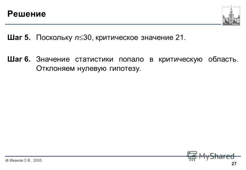 27 Иванов О.В., 2005 Решение Шаг 5. Поскольку n 30, критическое значение 21. Шаг 6. Значение статистики попало в критическую область. Отклоняем нулевую гипотезу.