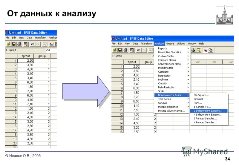 34 Иванов О.В., 2005 От данных к анализу