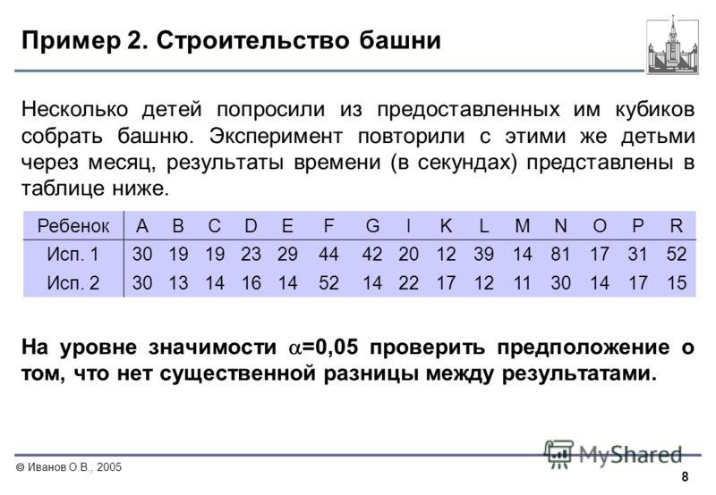 8 Иванов О.В., 2005 Пример 2. Строительство башни Несколько детей попросили из предоставленных им кубиков собрать башню. Эксперимент повторили с этими же детьми через месяц, результаты времени (в секундах) представлены в таблице ниже. На уровне значи
