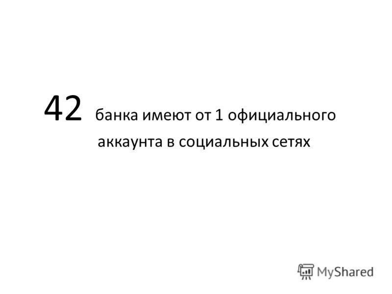 42 банка имеют от 1 официального аккаунта в социальных сетях