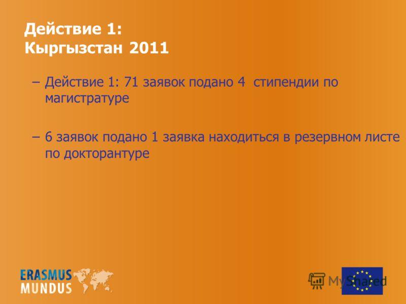 –Действие 1: 71 заявок подано 4 стипендии по магистратуре –6 заявок подано 1 заявка находиться в резервном листе по докторантуре Действие 1: Кыргызстан 2011