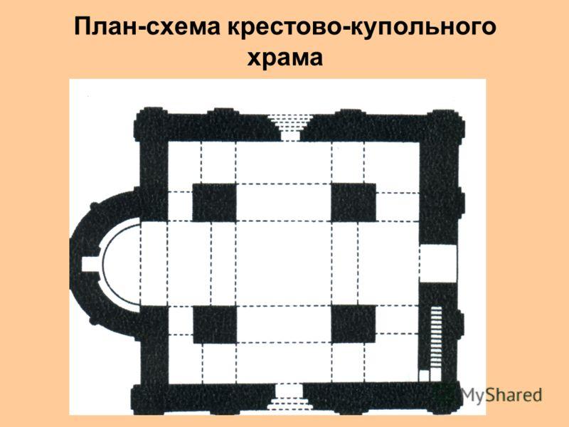 План-схема крестово-купольного