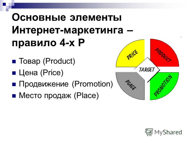 Товар (Product) Цена (Price) Продвижение (Promotion) Место продаж (Place) Основные элементы Интернет-маркетинга – правило 4-х P