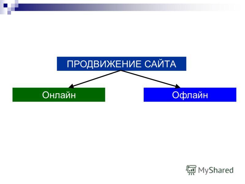 ПРОДВИЖЕНИЕ САЙТА ОнлайнОфлайн