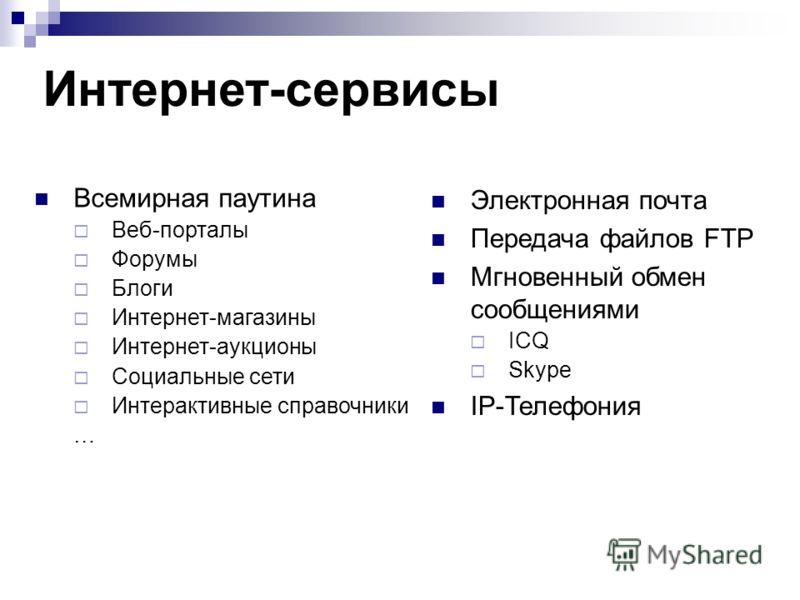 Интернет-сервисы Всемирная паутина Веб-порталы Форумы Блоги Интернет-магазины Интернет-аукционы Социальные сети Интерактивные справочники … Электронная почта Передача файлов FTP Мгновенный обмен сообщениями ICQ Skype IP-Телефония
