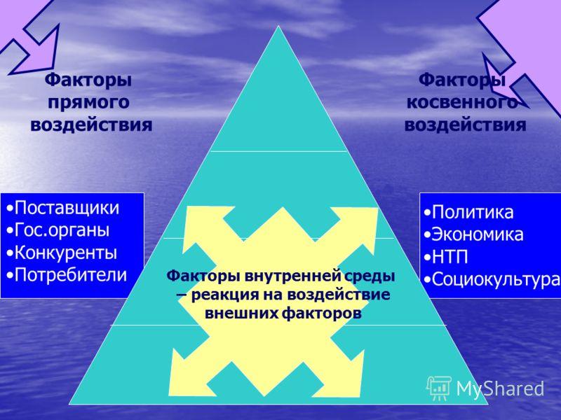 РЕСУРСЫ МИССИЯ Организация преобразует ресурсы в цель